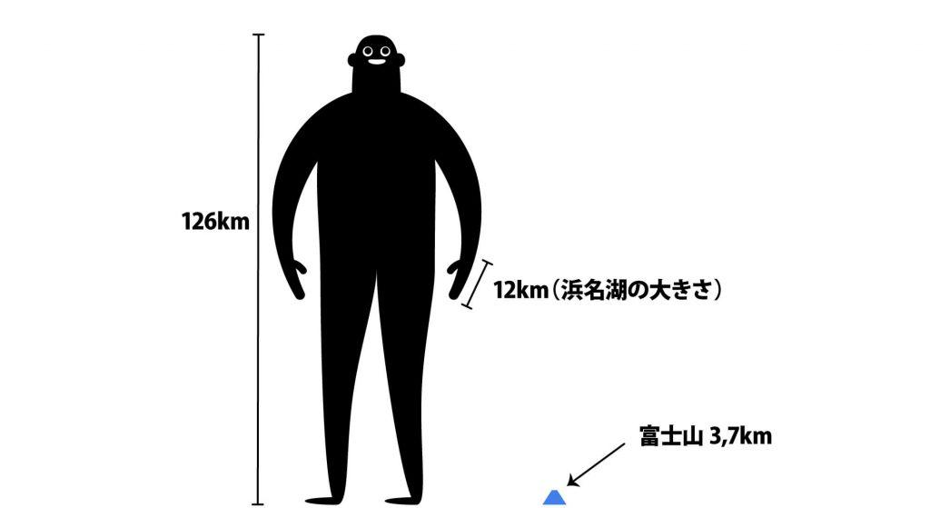 ダイダラボッチの大きさの画像